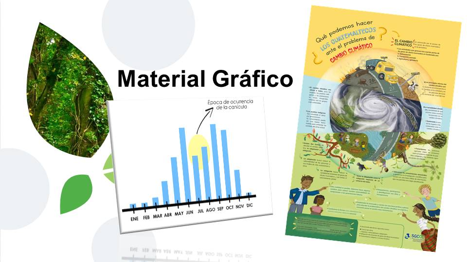 Material Gráfico ICC